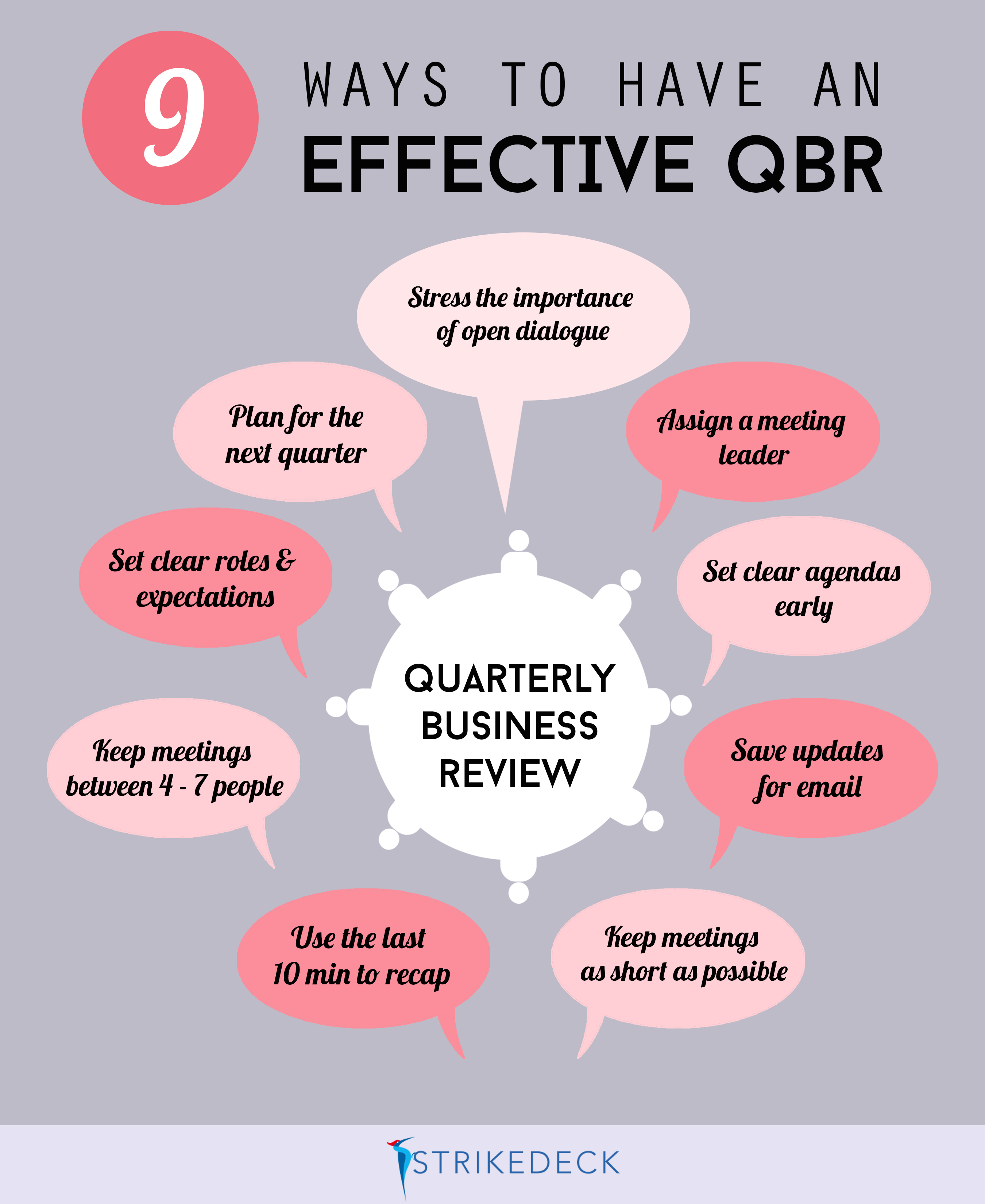Effective QBR