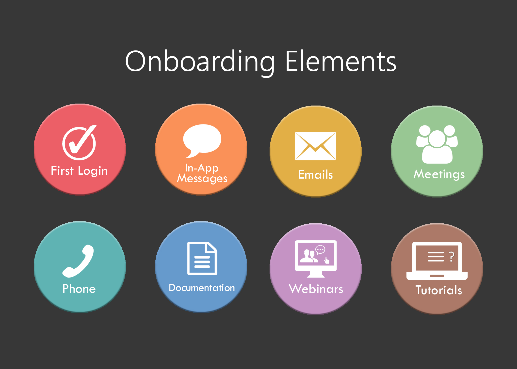The Mechanics of Onboarding