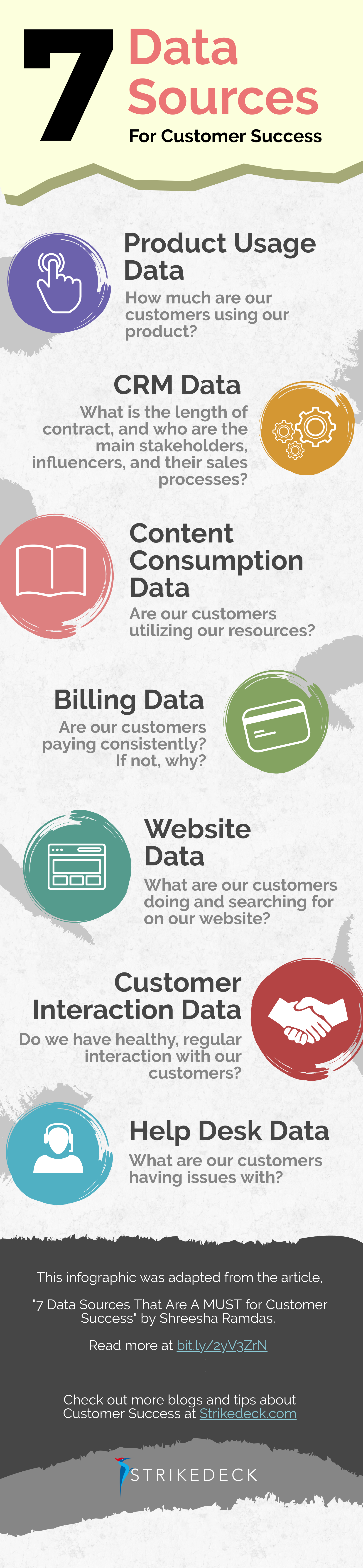 Data Sources for Customer Success